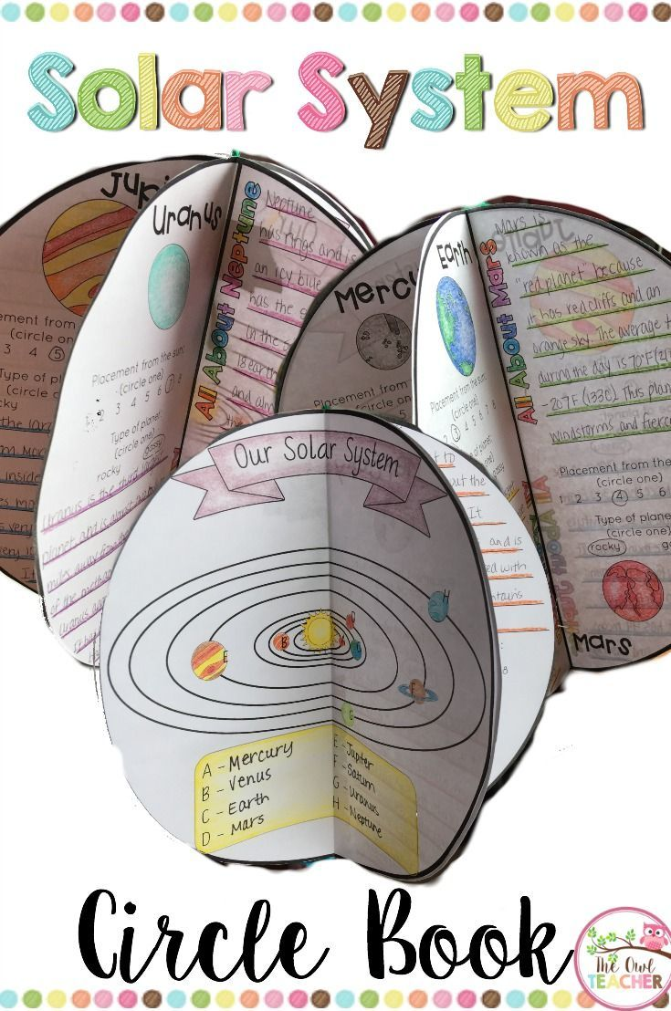 Explore the eight planets in the solar system along with the sun, moon, asteroids, meteors, comets, and stars with this engaging circle book! It can be used during science for research projects or centers! $
