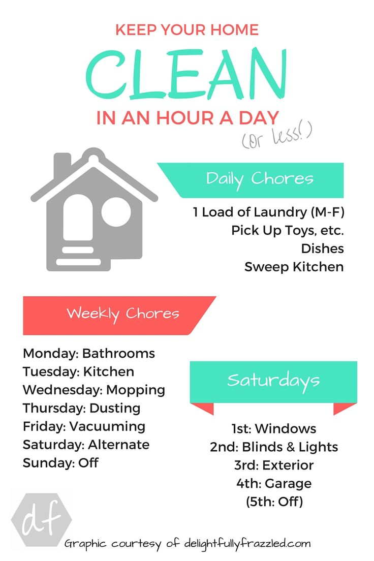 Cleaning Chart | How To Keep a Home Clean (Even With a Toddler!) | Manage a…