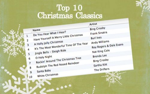 all crafts Top 10 Classic Christmas Songs photo