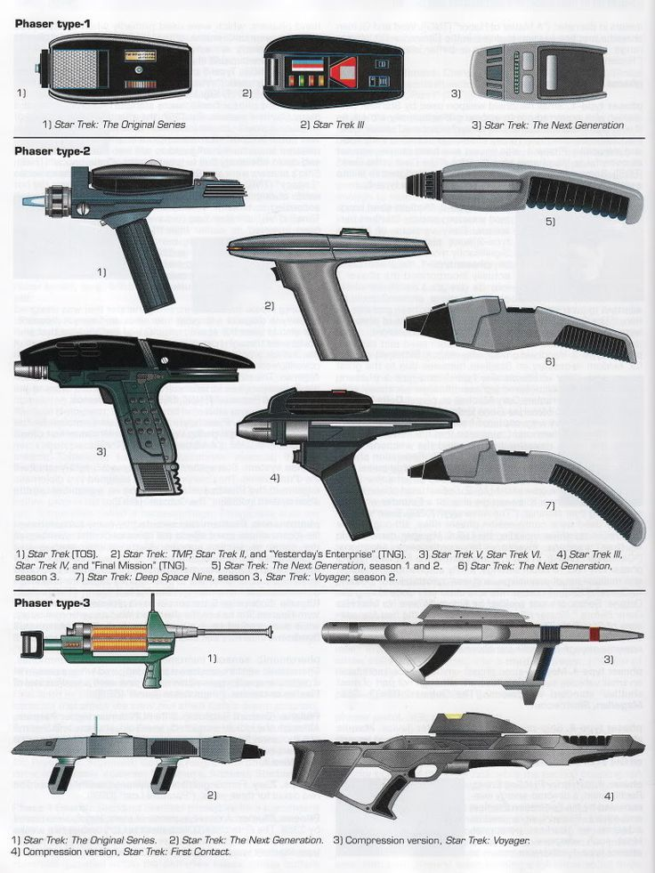 Evolution of the Star Trek Phaser ;-)~❤~