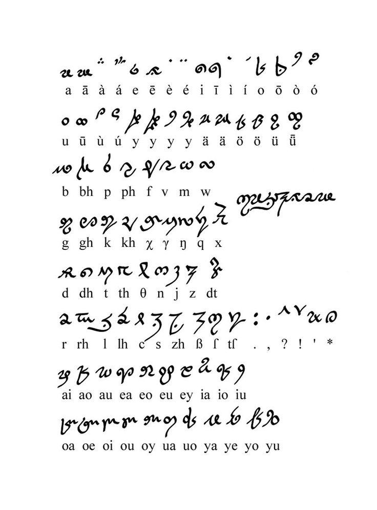 Shalzera A Fantasy Alphabet By Nemedeus