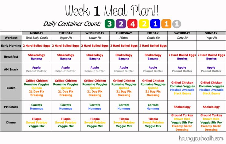 Week 1 21 day fix meal plan | 21 day Fix | Pinterest | Meals