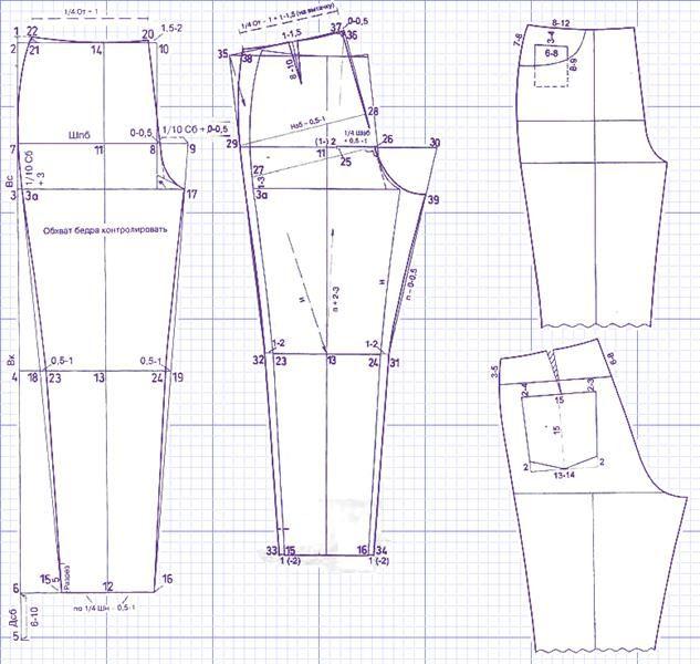 Облегающие брюки программа для построения выкроек