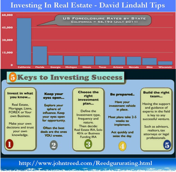 7 best Dave Lindahl Real Estate Investment Events images on