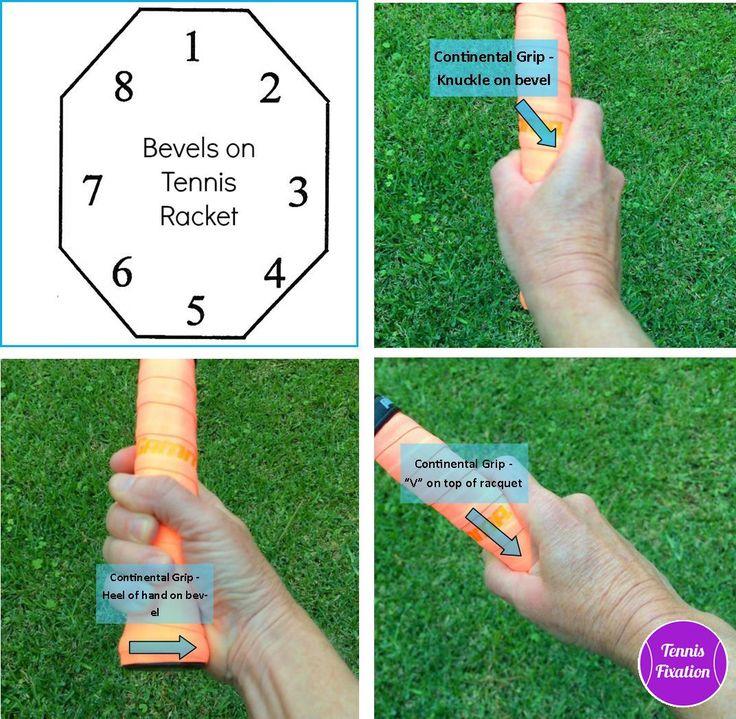 Continental Grip - Tennis Fixation