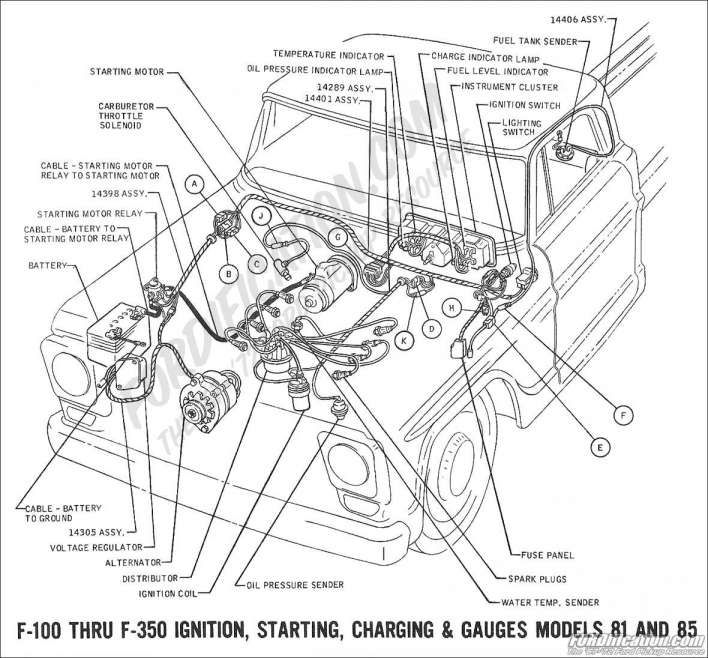 1974 Ford F100 Engine Wiring Diagram And Ford Truck Technical Drawings And Schematics Section H Ford Truck Old Ford Trucks Technical Drawing
