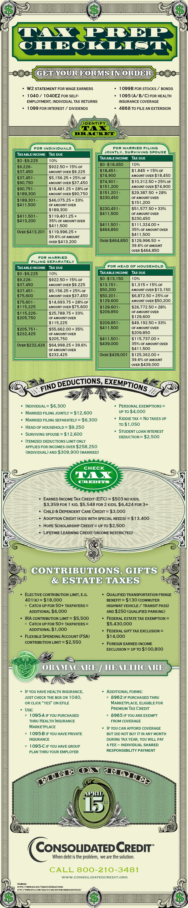 Infographic: It's tax season and time to get organized to ensure you file by April 15. This checklist helps you gather the forms you need, identify your tax bracket and claim all of the deductions and credits available. We also explain how Obamacare works so you can maximize your refund and file hassle-free.