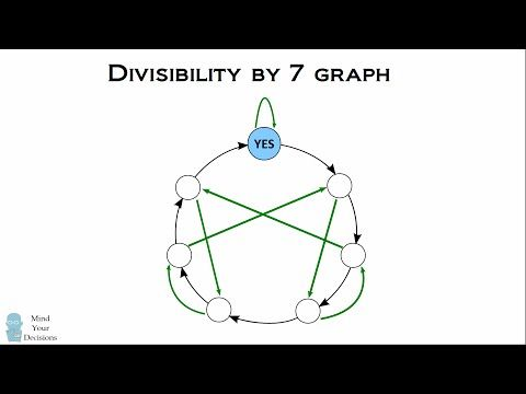 Divisibility By 7 Test Using A Graph. Why Does It Work? Sunday Puzzle | Mind Your Decisions
