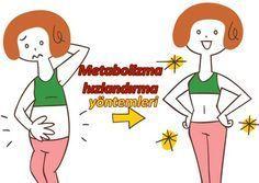 Metabolizma hızlandırma yöntemleri ve harika öneriler... Kilo vermek istiyorsanız...
