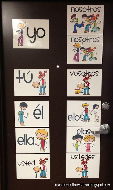 Los estudiantes aprenden español con los fotos en la pared.