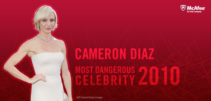 Cameron Diaz is named 2010's Most Dangerous Celebrity to search for in cyberspace