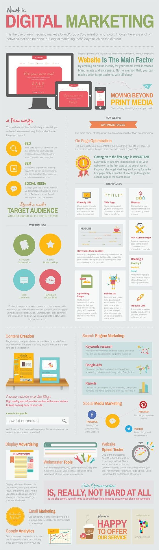 448 best marketing mojo images on pinterest info graphics what is digital marketing fandeluxe Choice Image