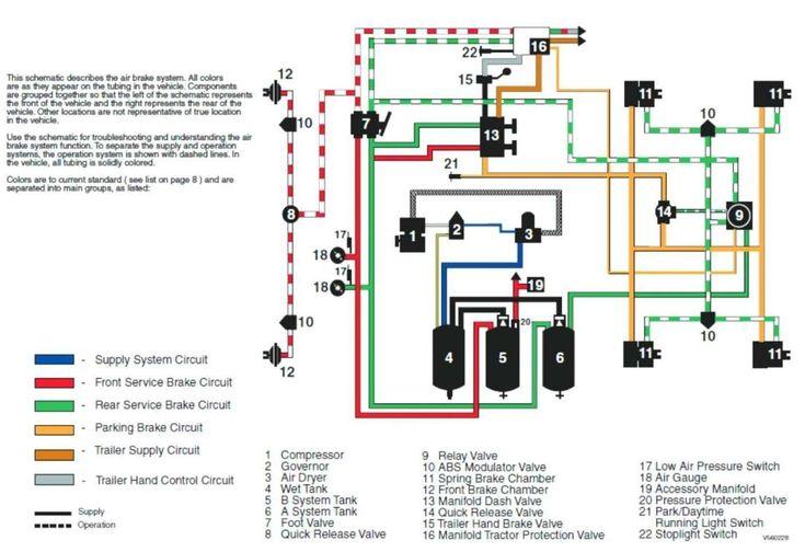 10  Car Brake Wiring Diagram