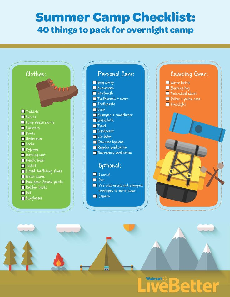 Kids heading off to overnight camp? Here's a list of things not to forget!