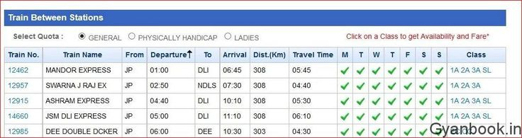 Tarin Timing, Seat Availability, Fare, Schedule Check Kaise Karu hindi me, train ka timing kaise pata karte hai, train ka schedule, best 2 railway apps