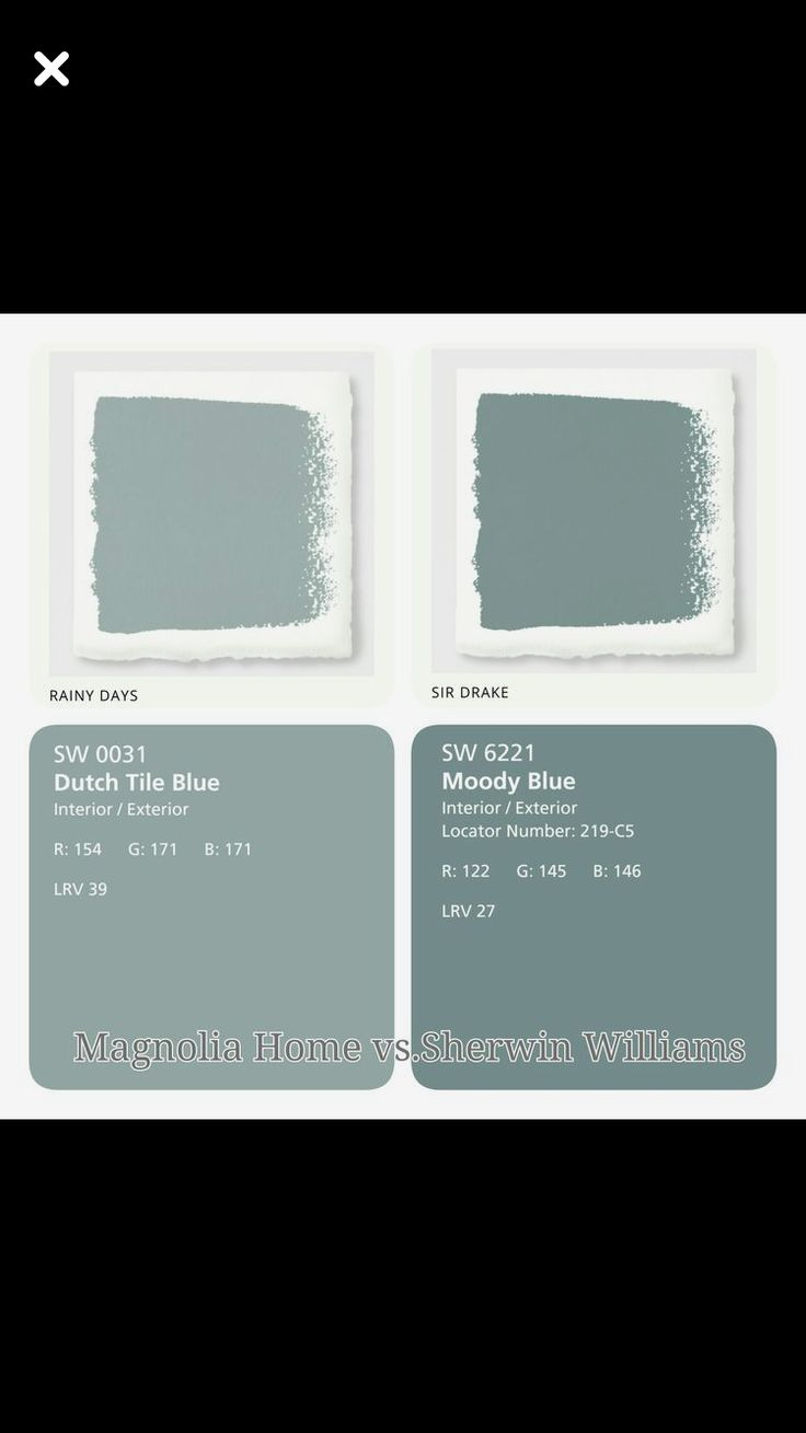 10 best Sherwin Williams Storm Cloud images on Pinterest ...