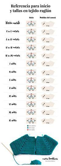 Tabla de medidas e inicio de tejido raglán - Guia de como tejer un sueter raglán a crochet paso a paso - Blog de marinatorreblanca.cl