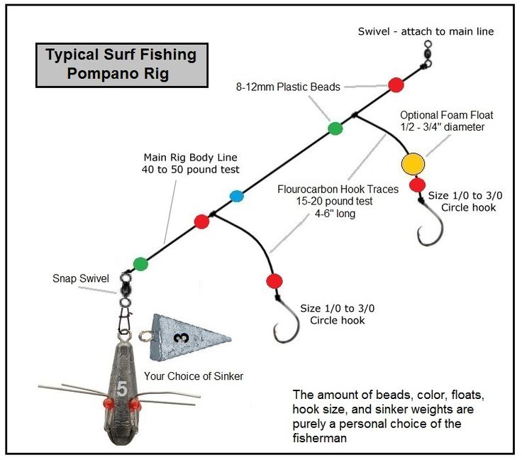 1000 images about fishing tips on pinterest hooks surf