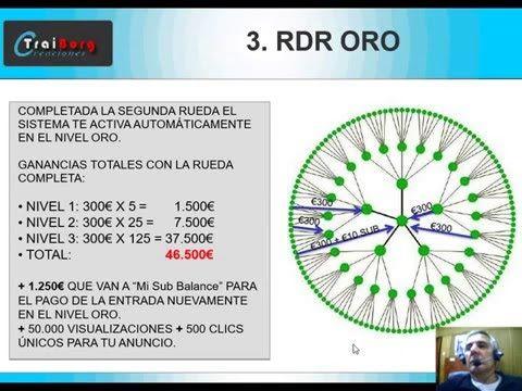 ¿Como convertir 6 euros en más de 80,000 euros?
