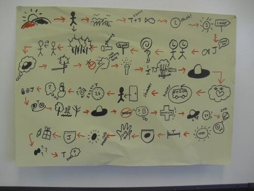 Pie Corbett's story map and story Alien Landing.