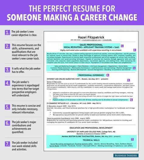 7 Reasons This Is An Excellent Resume For Someone Making A Career Change - Business Insider