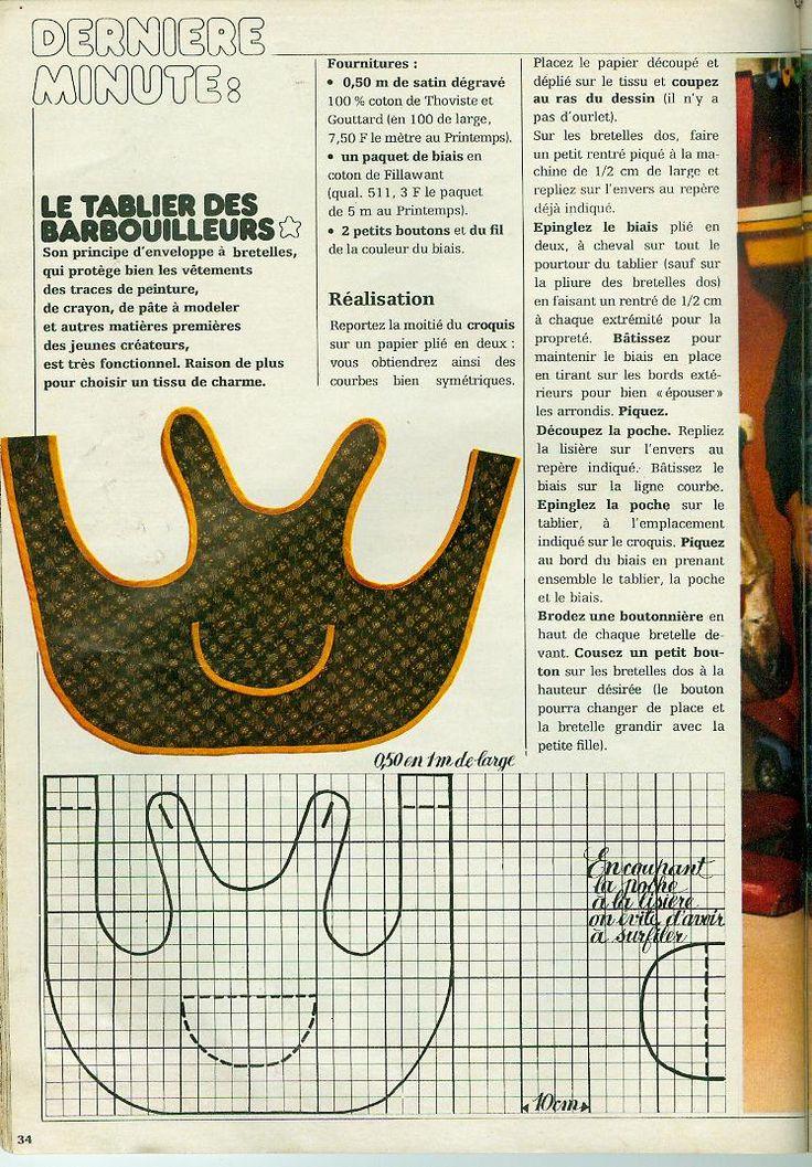 Le tablier des barbouilleurs - Le blog des Centidéalistes