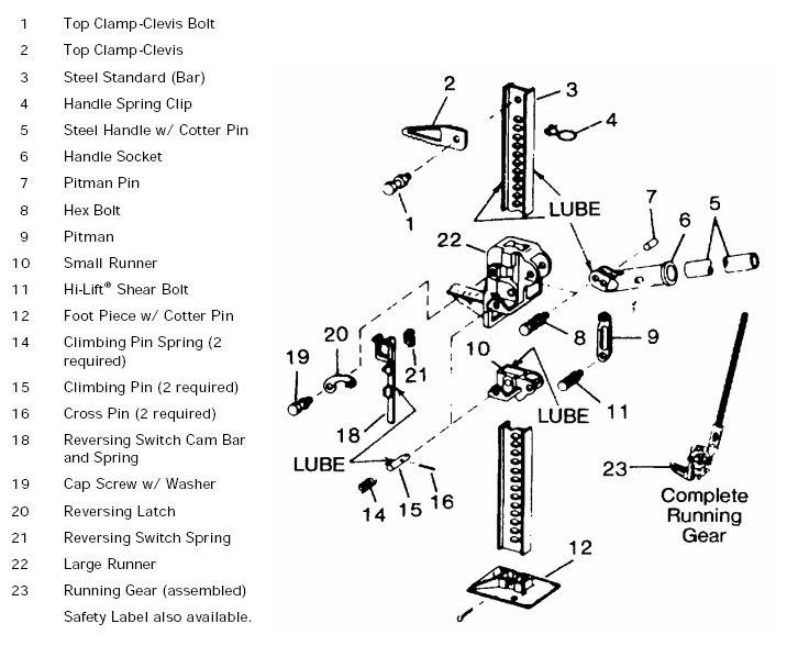 Hi Lift Jack Schematic - Download Wiring Diagrams • Bottle Jack Schematic on bottle jack design, bottle jack repair, bottle jack operation, compressor schematic, bottle jack exploded view, battery schematic, bottle jack drawing, breaker schematic, bottle jack troubleshooting, car lift schematic, bottle jack components, winch schematic, hoist schematic, bottle jack table, pump schematic, bottle jack disassembly, hydraulic schematic, bottle jack assembly,