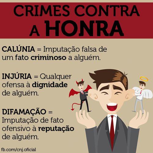 Crimes Contra a Pessoa - Crime Contra a Honra