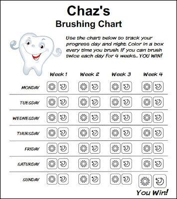 Meet Virginia: Kids Tooth Brushing Chart
