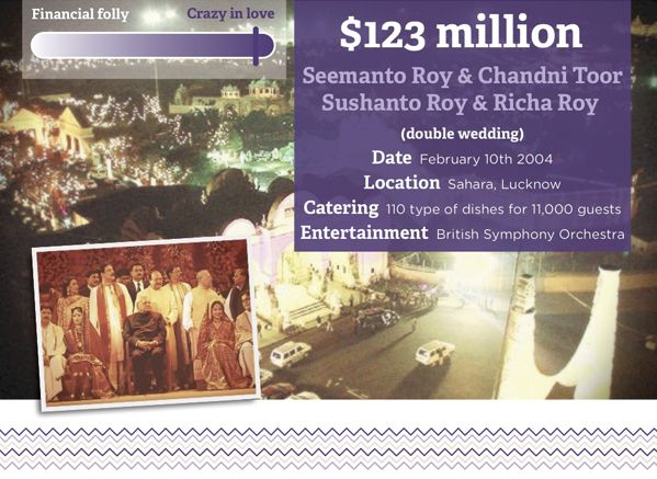 $123 million – a double wedding of Sushanto Roy, son of tycoon Subroto Roy, and Richa Ahuja, daughter of a prominent businessman, alongside Seemanto Roy (Subroto's second son) and Chandni Toor (a TV actress), was an unbelievably lavish event that took place in Sahara, Lucknow, in Northern India.  They hired the British Symphony Orchestra to entertain their 11,000 guests who among them included the Prime Minister of India!