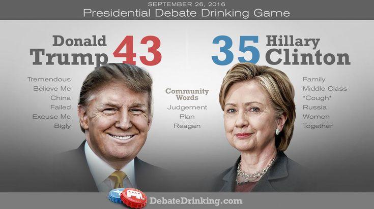 Clinton Trump Debate Drinking Game - Round 1 - Final Score