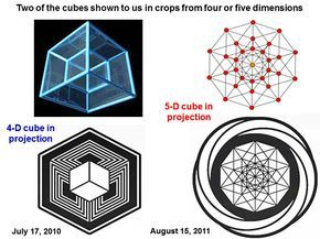 Part X. Extra-terrestrial physics as shown in crops: could there be another fifth dimension accessible from our three dimensions of space and one of time, which is spinning, hyperbolic, and has the symmetry of a Mobius strip? And could this be the �vector space� of quantum theory? By Dr. Horace R. Drew