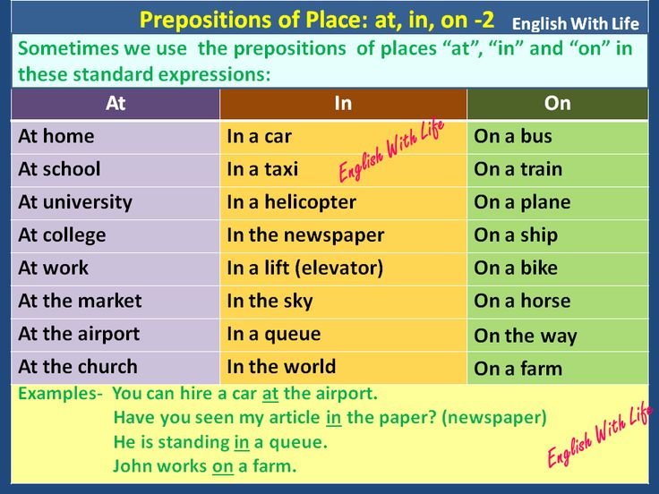 Prepositions of Place: At, In, On - 2
