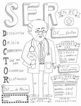 Color by conjugation Ser & Estar Doctor Clif Spanish verbs