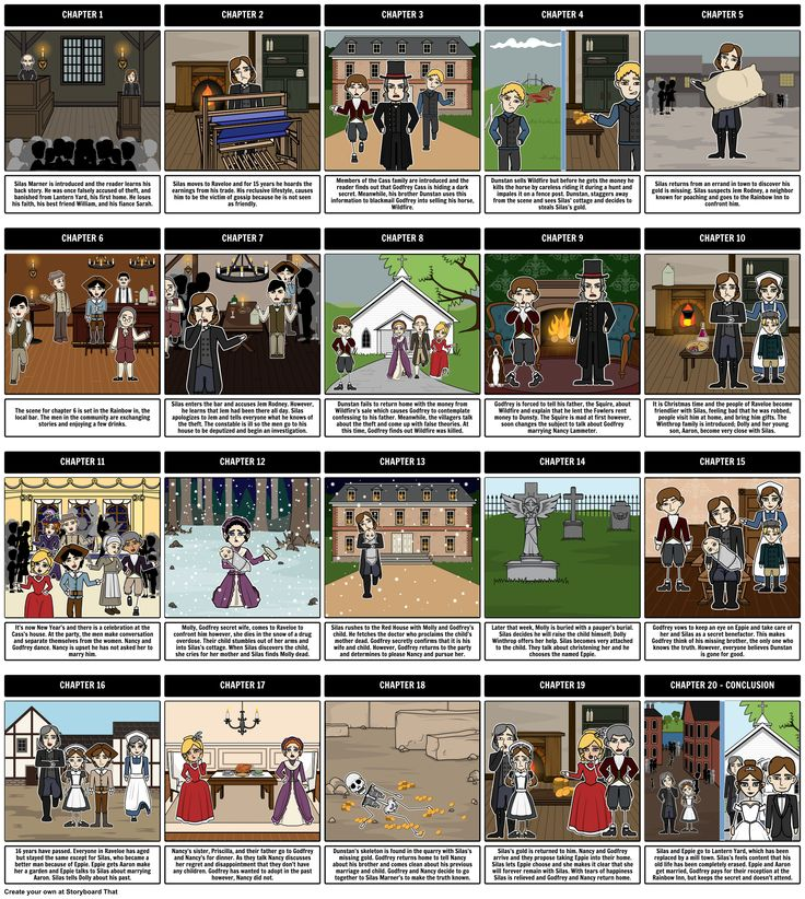 25+ Best Example Of Storyboard Ideas On Pinterest | Storyboard