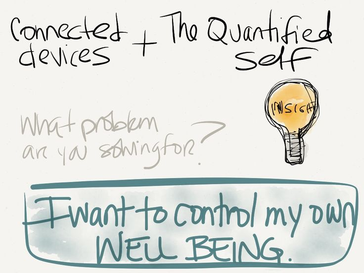 Control yourself. You are your own doctor. Quantified Self QuantifiedJan