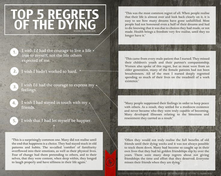 regrets of the dying The top 5 regrets from the dying is the inspirational article by bronnie ware, a must-read for loving couples worldwide.