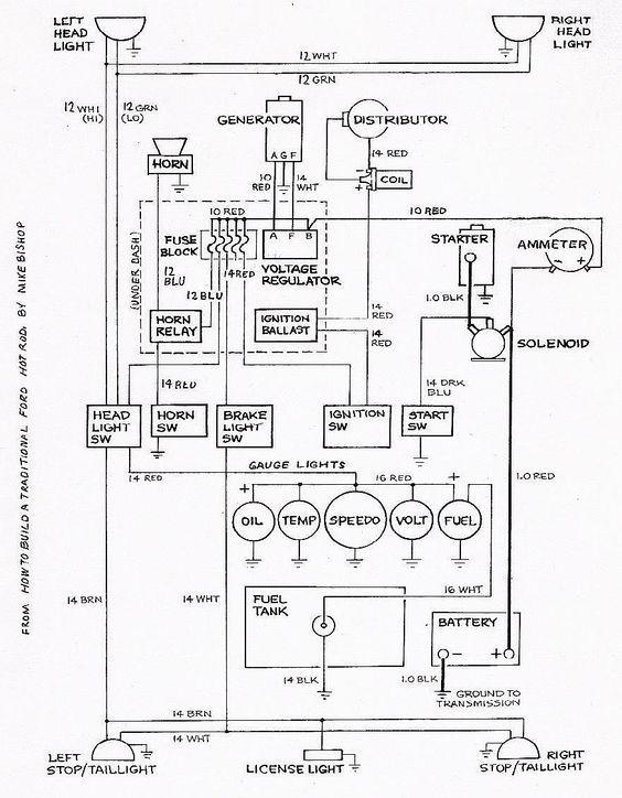 basic ford hot rod wiring diagram wiring tips cars. Black Bedroom Furniture Sets. Home Design Ideas