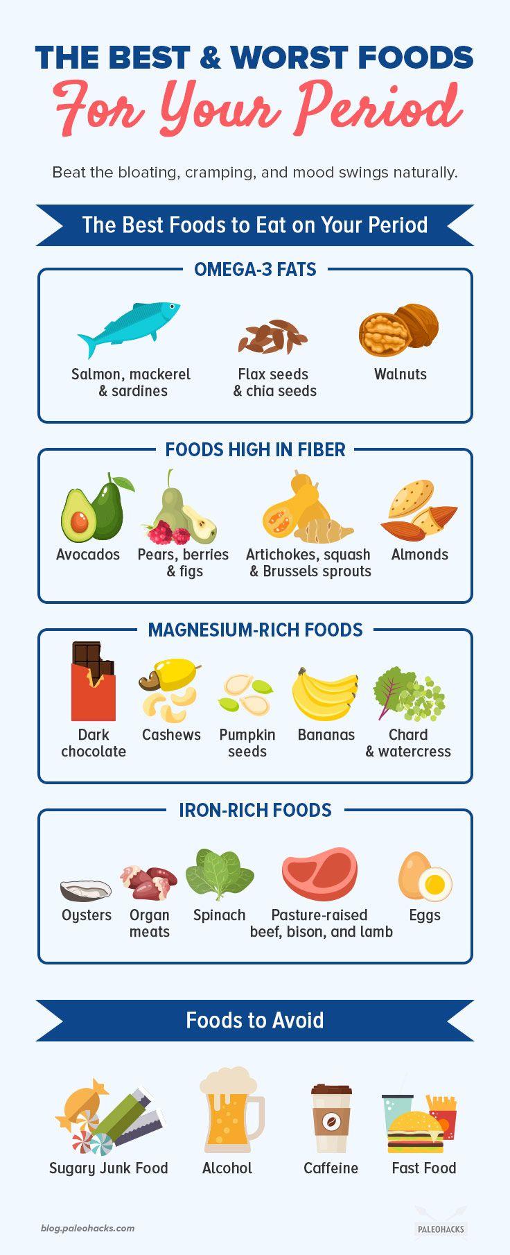 monthly period on paleo diet