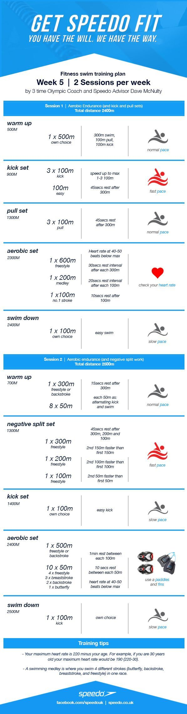 awesome Speedo Swim Fitness Training Plan (Week 5 of 8) - Get Fit For Summer!