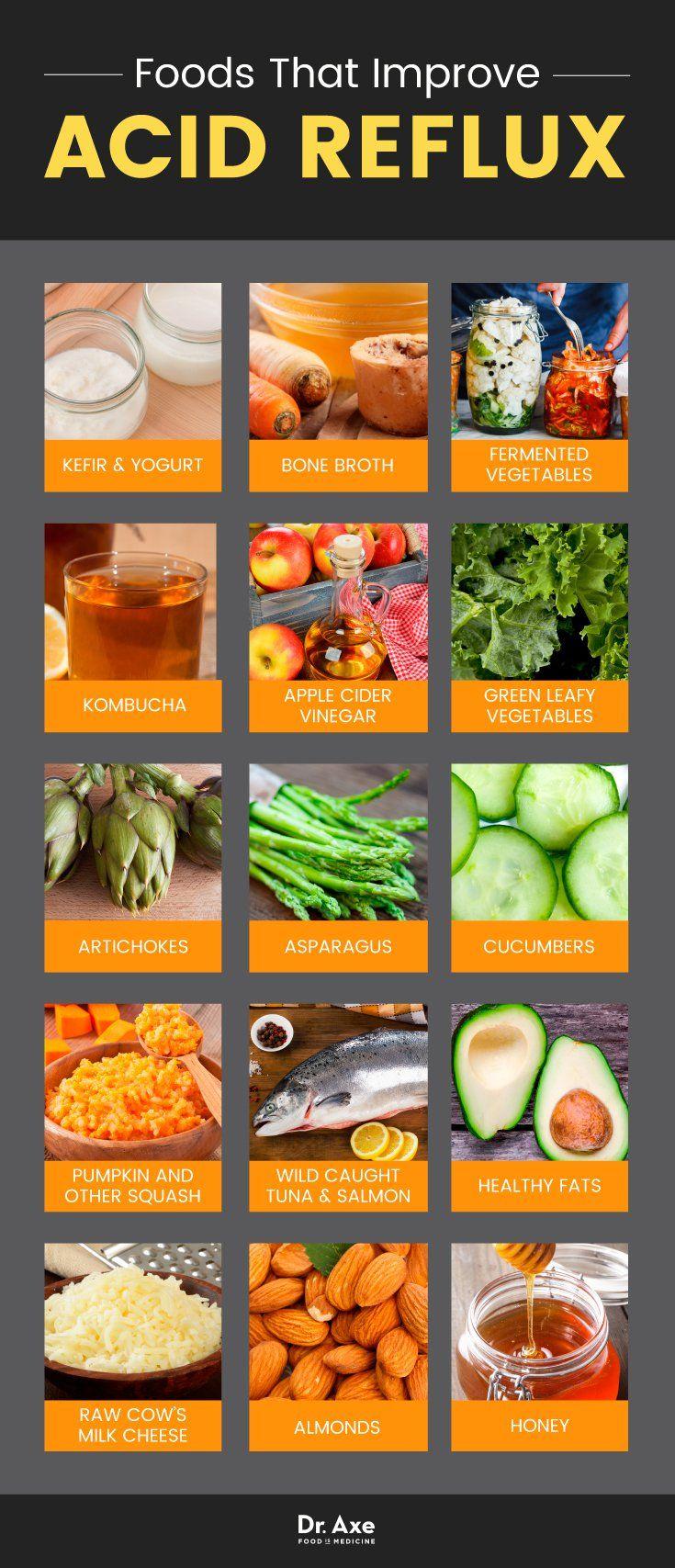 Foods that improve acid reflux symptoms - Dr. Axe
