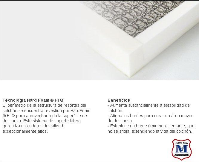 Tecnología Hard Foam HI Q