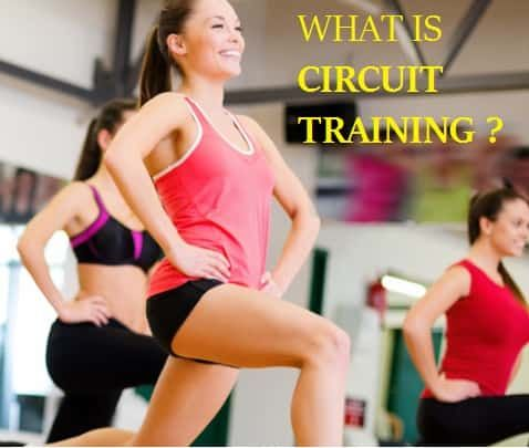 Circuit training is a style of training that usually involves two or more exercises that are performed in a set amount of repetitions (reps). Typically a timer is set and you repeat these exercises (in their rep amounts) one after the other for that set period of time. For example …