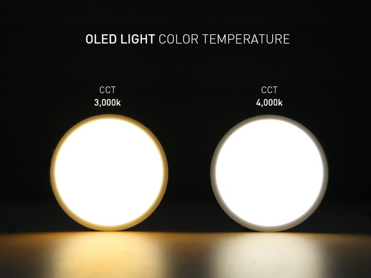 SHOWCASE THE LATEST OLED LIGHTING SOLUTIONS AT EUROLUCE 2015 IN MILAN | lighting.eu