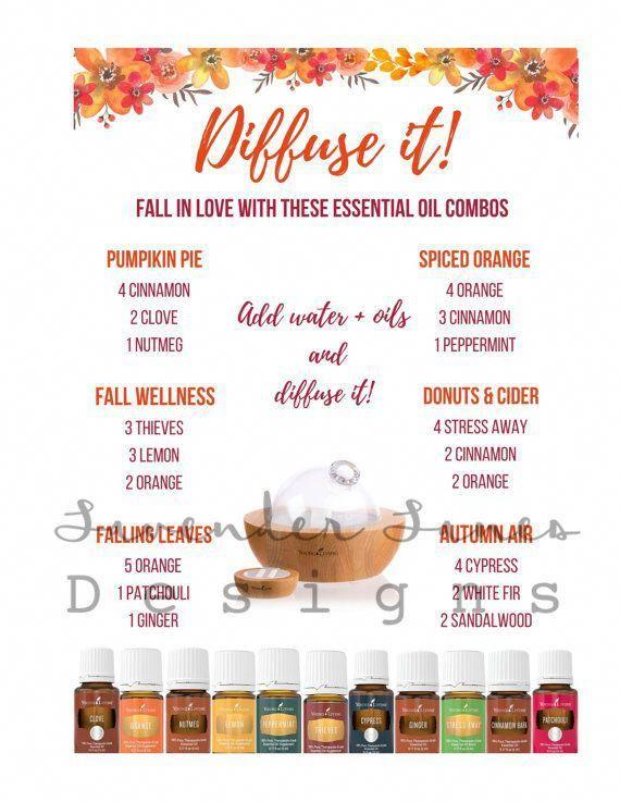Essential Oil Diffuser Recipe Guide