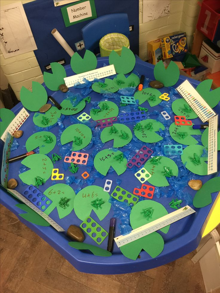 A fun way to explore with numicon. Children can work out adding and taking away…