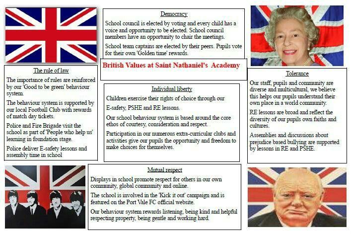 British Values Statement