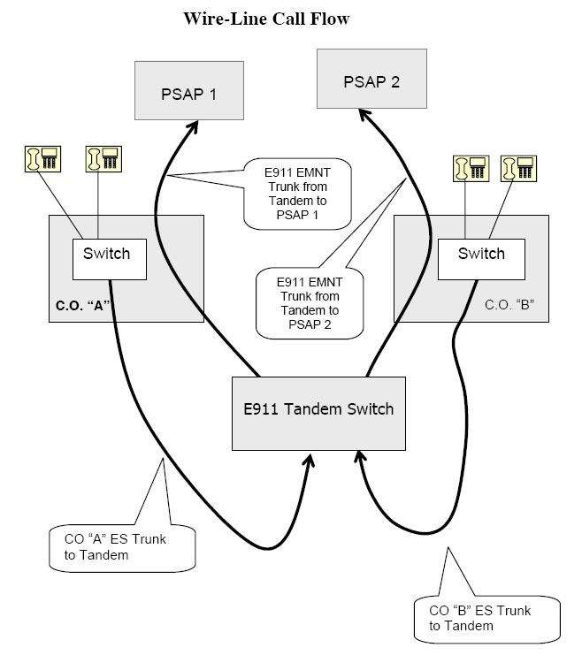 wireline diagrams