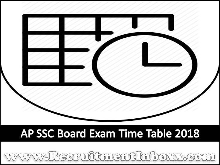 AP SSC Board Exam Time Table