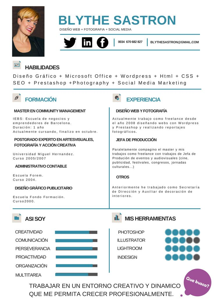 Mi primer cv infográfico.